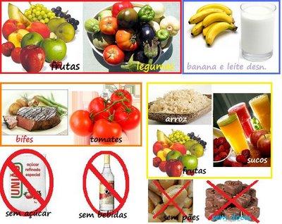 Como perder kilos rapidamente