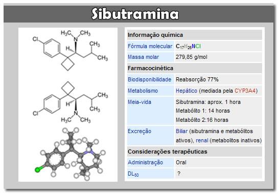 como tomar sibutramin